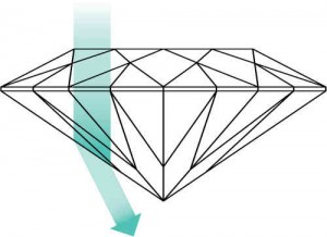 Diamond shallow reflection 300x218 - 8 ways To Make Your Engagement Ring's Diamond Look Bigger