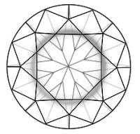 Round brilliant diamond showing the fisheye effect
