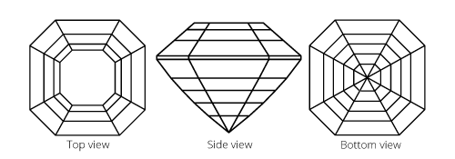 Royal Asscher cut diamond diagram