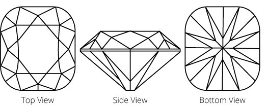 Diagram to show cushion cut diamond
