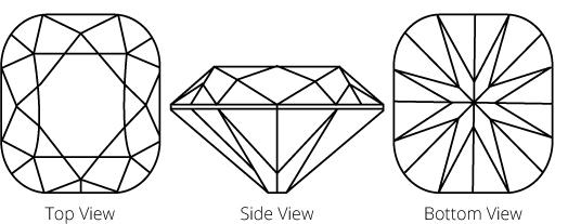Cushion Cut Engagement Rings Info On Diamonds Quality