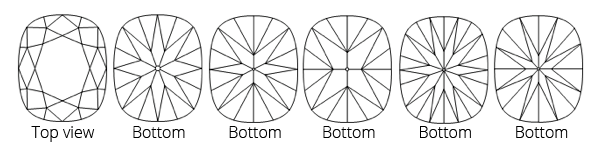 Diagram showing different cushion cut facets available