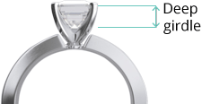 Deep girdle - Asscher cut engagement rings