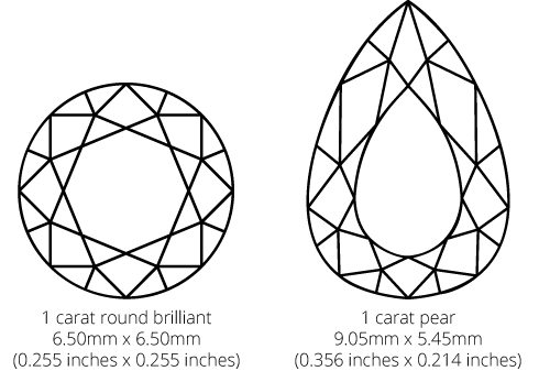 Diagram of a round brilliant diamond size against a pear diamond