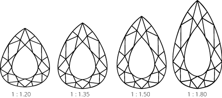 Pear length width ratios - Pear shaped engagement rings
