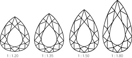 Pear diamond length width ratios