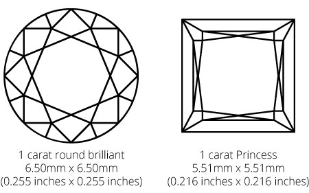 image showing size comparison between princess cut and round brilliant cut diamonds