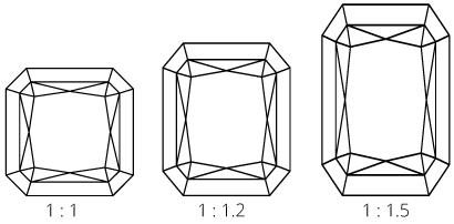Radiant diamond length width ratio