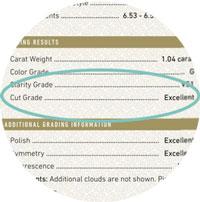 GIA Grading report