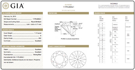 image of GIA diamond grading certificate