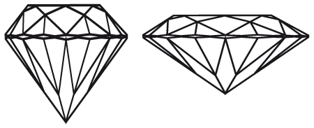 weight size - Diamond Carat