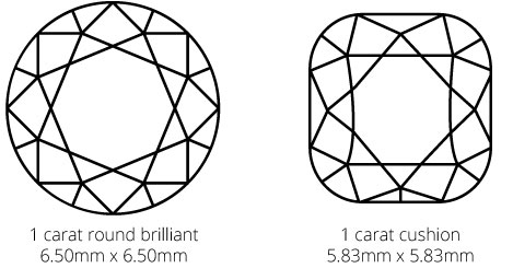cushion cut and round brilliant diamond size comparison