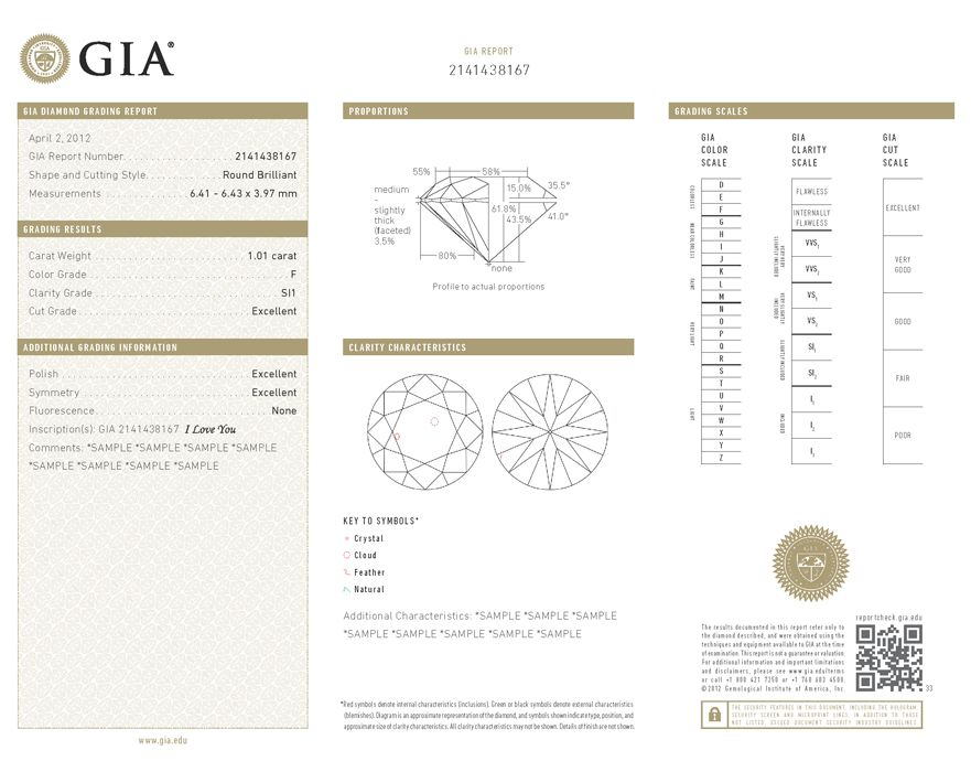 GIA Diamond Grading Report 1 - Diamond Certification