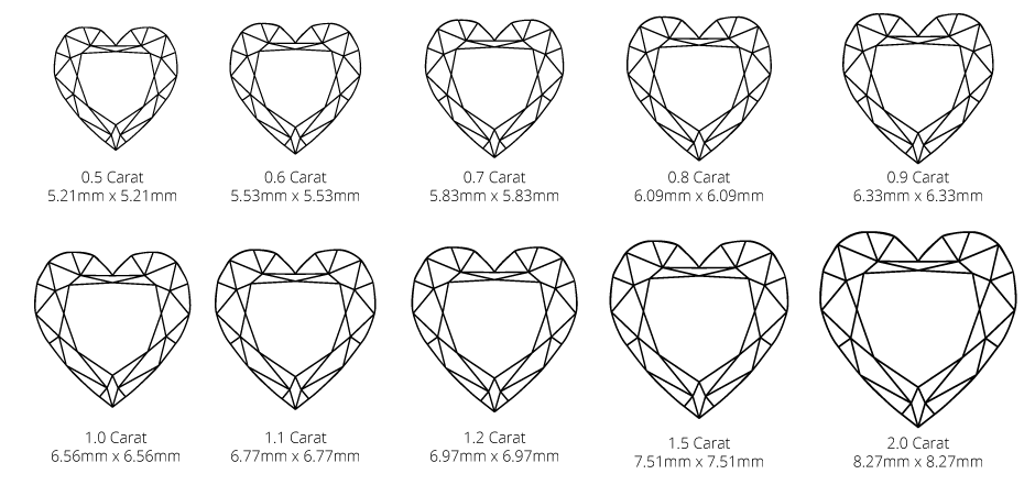 heart shaped diamond carat weight and size diagram