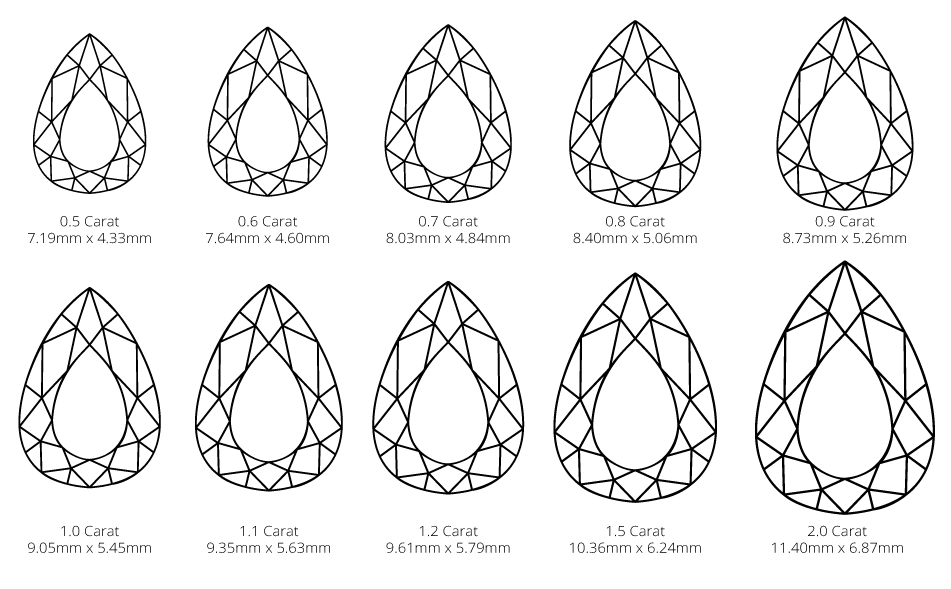 Pear diamond carat weight and size diagram
