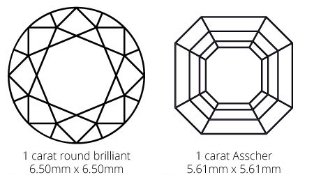 size comparison between asscher and round brilliant diamonds