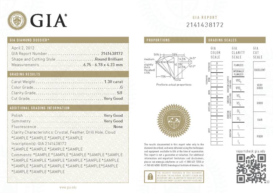 gia dossier 2 - Diamond Certification