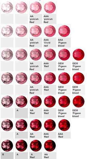ruby color guide9 - Ruby engagement rings