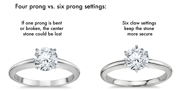 4 prong vs 6 prong engagement ring comparison - Best engagement Rings for Active Women