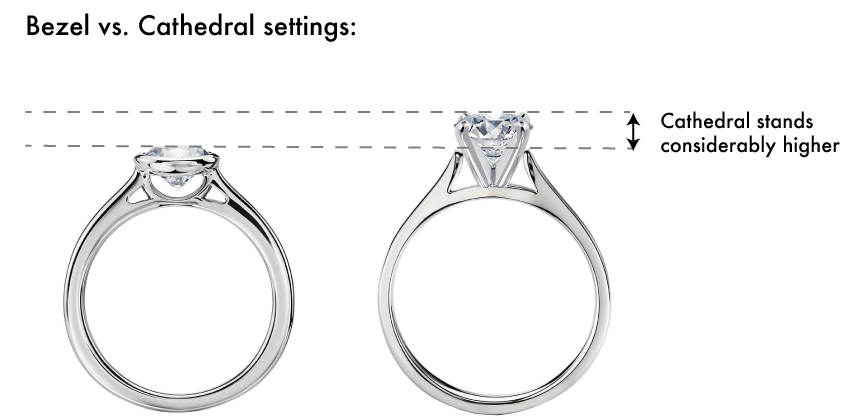 cathedral vs bezel diamond engagement rings - Best engagement Rings for Active Women