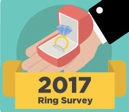 Engagement Ring Survey 2017