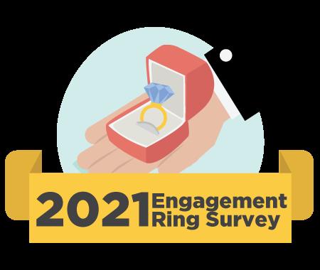 2021 Survey Header Image - Engagement Ring Survey 2021
