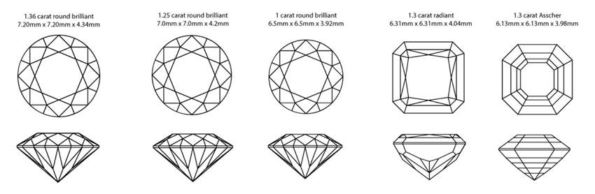 1.25 carat vs 1.36 carat - Three stone anniversary ring Q+A