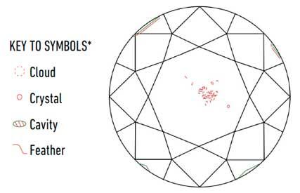 7 diamond clarity report with cloud - VS2 Diamonds
