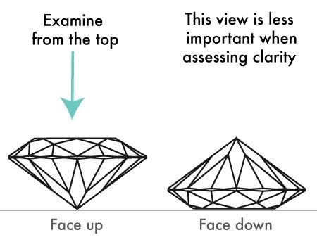 Face up face down diamond 1 - VS2 Diamonds