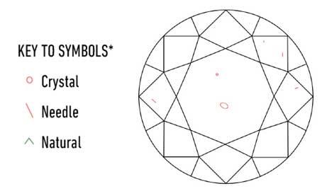 crystal inclusion diamond clarity - VS2 Diamonds