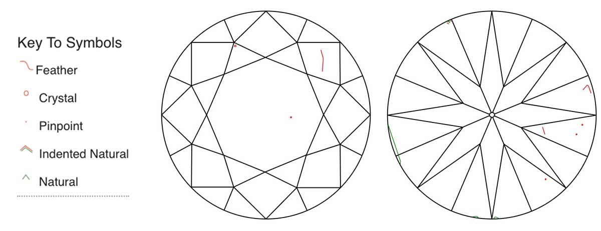 vs2 round brilliant diamond clarity plot - VS2 Diamonds