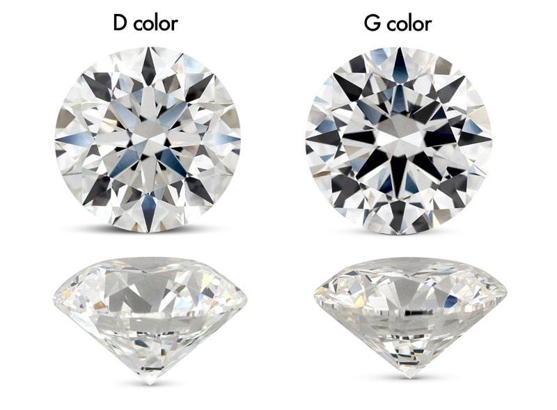 1. D color vs g color - G Color Diamonds