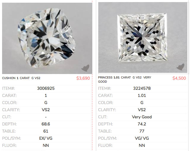 princess and cushion cut diamond price comparison