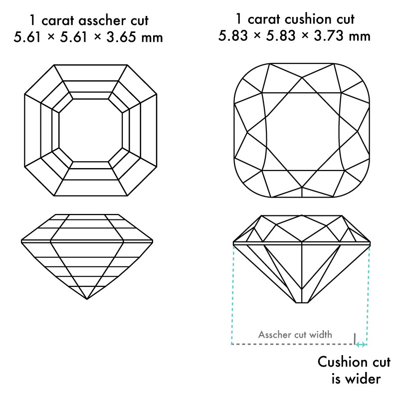 cushion cut vs. asscher - Square Engagement Rings