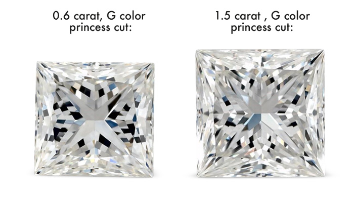 g color princess cut comparison - G Color Diamonds