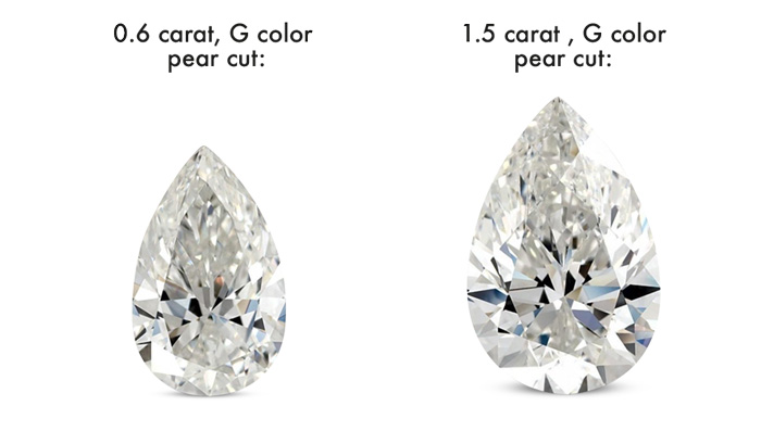 pear diamond color comparison - G Color Diamonds