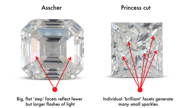 princess ascher sparkle comparison - Square Engagement Rings
