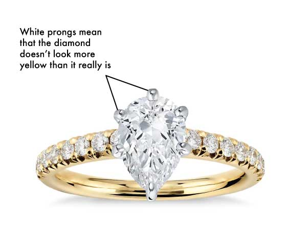 3 margot robbie yellow gold setting - Margot Robbie's Engagement Ring