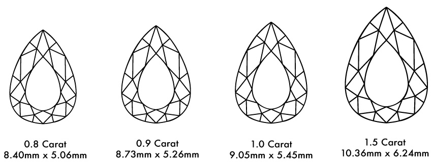Pear carat weight2 - Pear shaped engagement rings