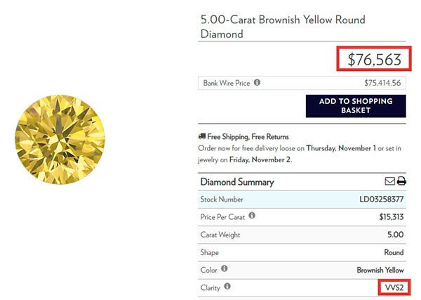 Carrie Underwoods Engagement Ring Carat Yellow Diamond Cost Comparison