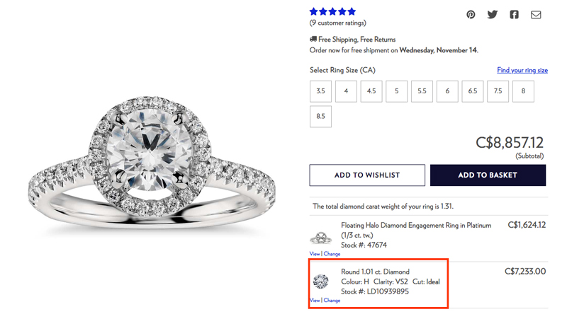 BC example - Importing a diamond or engagement ring into Canada