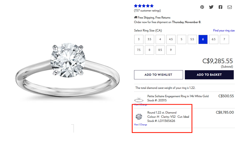 alberta comparison - Importing a diamond or engagement ring into Canada