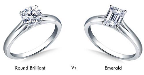 emerald vs round brilliant - Debby Ryan's Engagement Ring