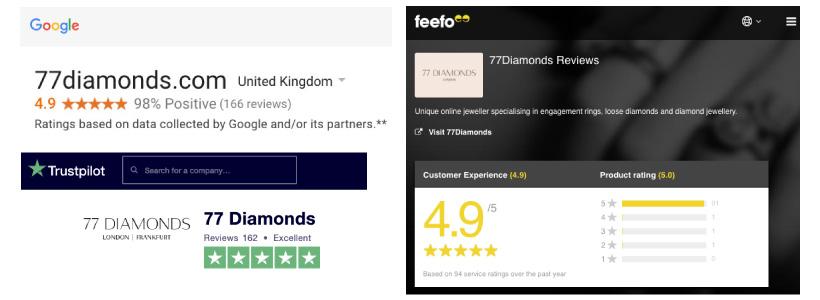 77 diamonds aggregated reviews - 77 Diamonds review