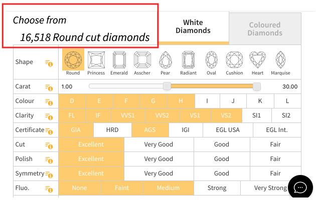 77 diamonds selection 1 - 77 Diamonds review