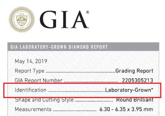gia lab grown report - Lab grown diamonds