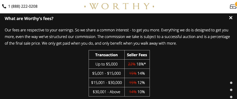 Worthy jewelry auction site fees