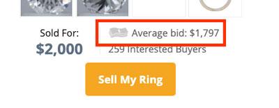 sell engagement ring worthy average bid